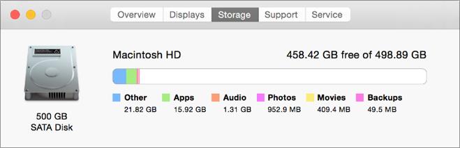Ekrānuzņēmums, kurā redzama Macintosh krātuves cilne, kurā redzams cietais diskdzinis, kā arī saglabāto programmu, audio, filmu un citu veidu lielums. Tajā ir parādīts arī kopējais krātuves vietas lielums un summa, kas ir bez maksas.