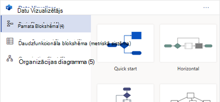 Visio shēmas izveide programmā Excel