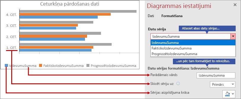 Atšķirīgu datu sēriju formatēšana cilnē Formāts