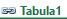 Saistītas tabulas ikona Power Pivot