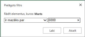 pielāgota filtra lietošana, lai parādītu vērtības zem noteikta kritērija