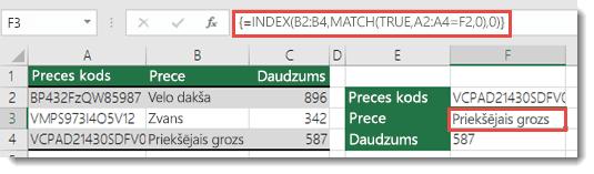 Ja izmantojat INDEX/MATCH, kad jums ir uzmeklēšanas vērtība, kas lielāka par 255 rakstzīmēm un ir jāievada kā masīva formula.  Formula šūnā F3 ir = INDEX(B2:B4,MATCH(TRUE,A2:A4=F2,0),0) un tiek ievadīta, nospiežot taustiņu kombināciju Ctrl + Shift + Enter
