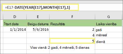 """=DATEDIF(D17,E17,""""MD"""") un rezultāts: 5"""