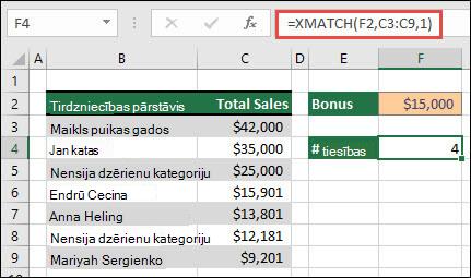 XMATCH izmantošanas piemērs, lai atrastu vērtību skaitu virs noteikta ierobežojuma, meklējot precīzu atbilstību vai nākamo lielāko vienumu