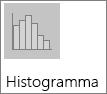 Histogrammas diagramma histogrammas apakštipa diagrammā