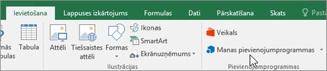 Lentes cilnē Ievietošana ir pieejama grupa Pievienojumprogrammas, ko varat izmantot, lai pārvaldītu Excel pievienojumprogrammas
