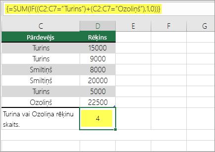 1. piemērs. Formulā ligzdotas funkcijas SUM un IF