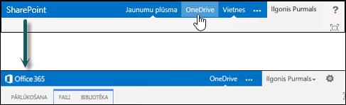 Pakalpojumā SharePoint atlasiet OneDrive for Business pakalpojumā Office 365