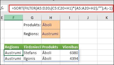 Tiek izmantota funkcija FILTER kopā ar funkciju SORT, lai atgrieztu visas masīva diapazona (A5:D20) vērtības, kuras ietver lauku Āboli UN lauku Austrumi, un pēc tam kārtotu vienības dilstošā secībā.