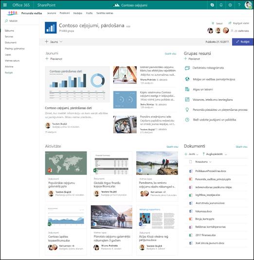 SharePoint vietnes, kas saistīti ar centrmezgla vietni
