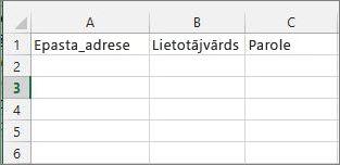 Šūnu virsraksti Excel migrācijas failā.