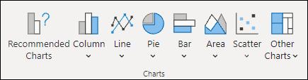 Excel tīmeklim Diagrammu tipi