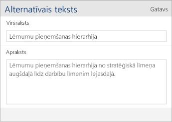 Ekrānuzņēmums ar alternatīvā teksta dialoglodziņu programmā Word Mobile, kurā ietilpst lauki Nosaukums un Apraksts.