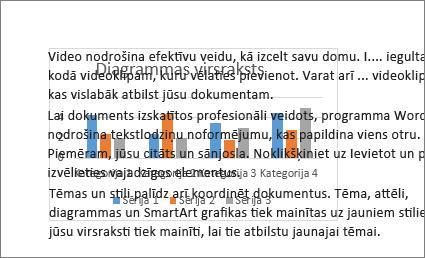 Diagrammas, kas atrodas aiz teksta bloka, piemērs