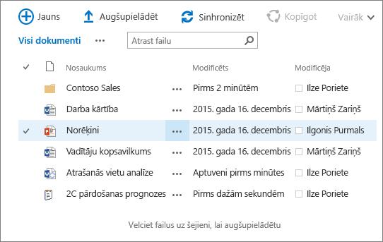 Dialoglodziņš sharepoint dokumentu bibliotēku ar vairākiem failiem.