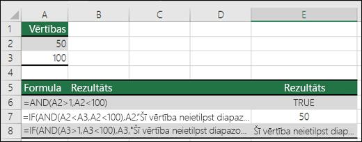Funkcijas IF izmantošanas piemēri ar funkciju AND