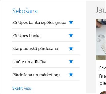 SharePoint Office 365 sekošana
