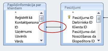 Formatēšanas kārtulu pievienošana