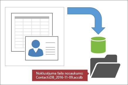 Access datu bāzes dublēšana