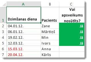 Nosacījumformatēšanas paraugs programmā Excel