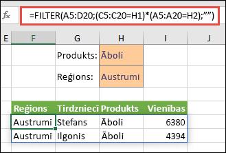 Tiek izmantota funkcija FILTER ar reizināšanas operatoru (*), lai atgrieztu visas masīva diapazona (A5:D20) vērtības, kuras ietver lauku Āboli UN lauku Austrumi.