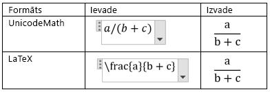 Izveidojiet daļskaitļus Linear_C3_201766125917