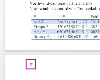 Lapā pēc tabulas ir iezīmēta tukšas rindkopas atzīme