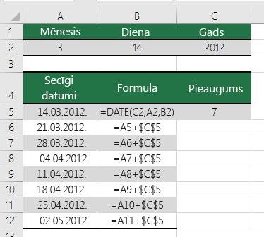 Datuma maiņa, pievienojot vai atņemot noteiktu dienu skaitu