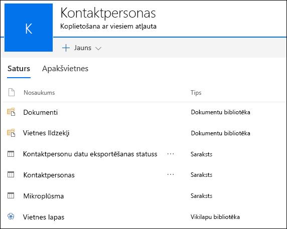 SharePoint apakšvietnes lapa, kurā ir saraksti no eksportētās Access tīmekļa lietojumprogrammas