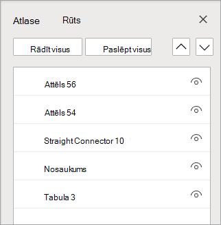 Atlases rūts ļauj pārkārtot vai Rādīt/paslēpt objektus jūsu slaidā.