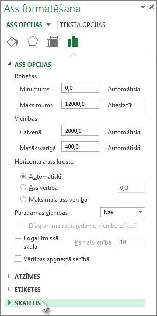 Opcija Skaitlis rūtī Ass formatēšana