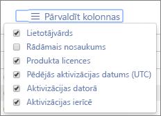 Office 365 atskaites — Office aktivizācijas pieejamās kolonnas