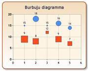 Burbuļu diagramma