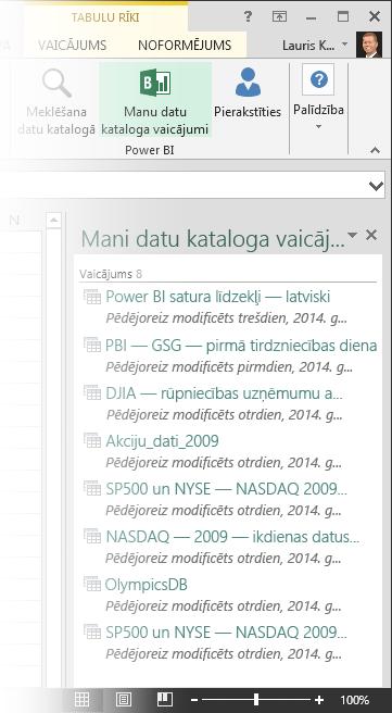 Rūts Mani datu kataloga vaicājumi