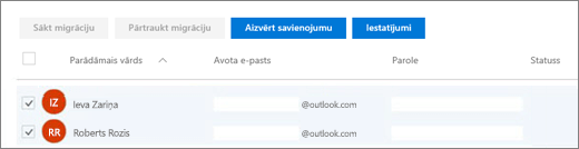 Visi jūsu lietotāji ir norādīti ar sākotnēji aizpildītu e-pastu