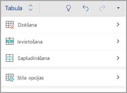 Android tālrunis tabulas cilnes