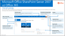 No SharePoint 2007 uz Office 365