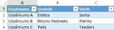 Excel izklājlapu, parādot trīs ierakstus datu trīs kolonnās