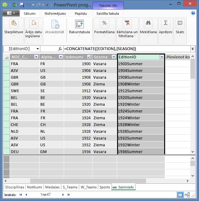 Tabula Hosts ar izveidotu DAX aprēķināto lauku