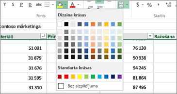 Darblapa ir fonā, krāsu palete— priekšplānā