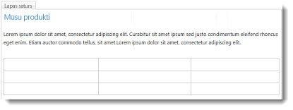 Tabula SharePoint Online tīmekļa vietnē
