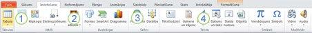 PowerPoint 2010 lentes cilne Ievietot