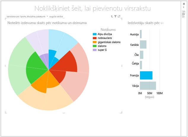 Vairāku Power View vizualizāciju izmantošana, lai izveidotu efektīgas, interaktīvas atskaites