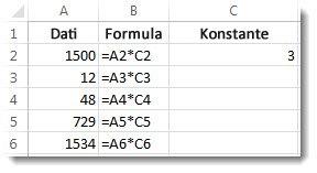 Dati kolonnā A, formulas kolonnā B un skaitlis 3 šūnā C2