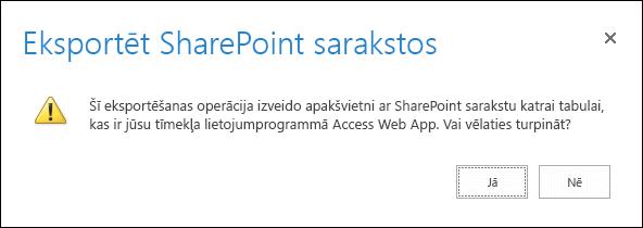 Ekrānuzņēmums ar apstiprinājuma dialoglodziņu. Noklikšķinot uz Jā, tiek eksportēti dati uz SharePoint sarakstiem, bet, noklikšķinot uz Nē, eksportēšana tiek atcelta.