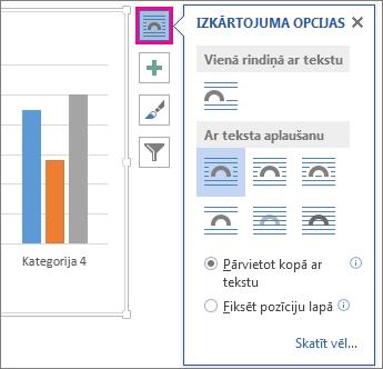 Diagrammas izkārtojuma opciju attēls programmā Word
