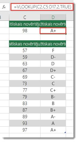 Formula šūnā D2 ir =VLOOKUP(C2,C5:D17,2,TRUE)