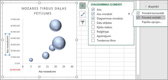 Diagrammas elementu izvēlne