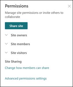 SharePoint vietnes atļauju panelis