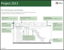 Project2013 īsā lietošanas pamācība